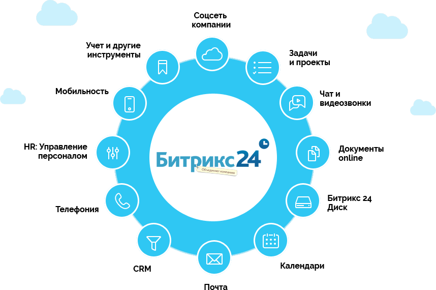 funkcii-bitriks-24